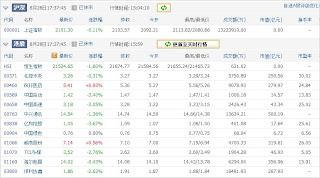 中国株コバンザメ投資ウォッチ銘柄watch20130828