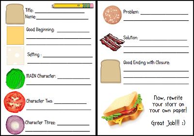 Sandwich essay