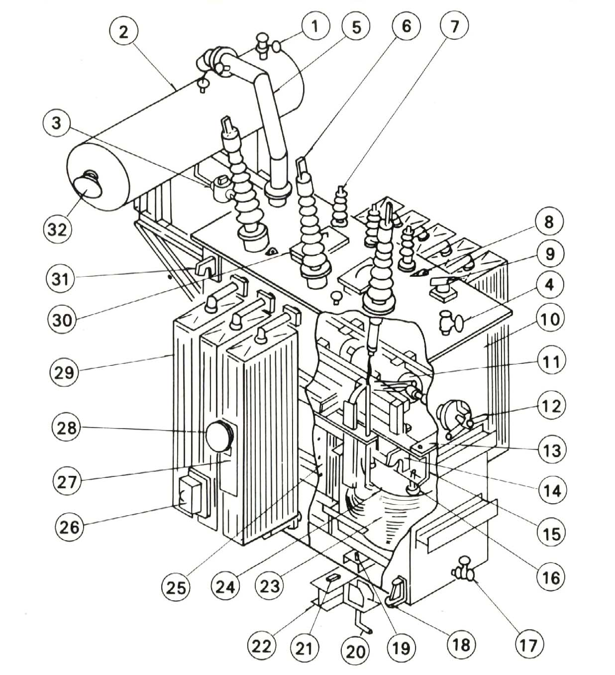 Different Parts Of Transformer Engineerings Zone