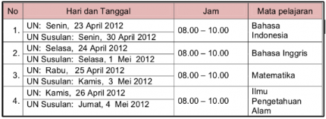 Jadwal UN SMP MTS 2012