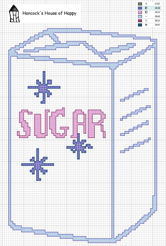 kitschy kitchen cross stitch chart