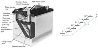 Baterai lead-acid 12V (tepatnya 12,6V) bebas-perawatan