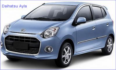 Spesifikasi+dan+Harga+Mobil+Murah+Daihatsu+Ayla.PNG