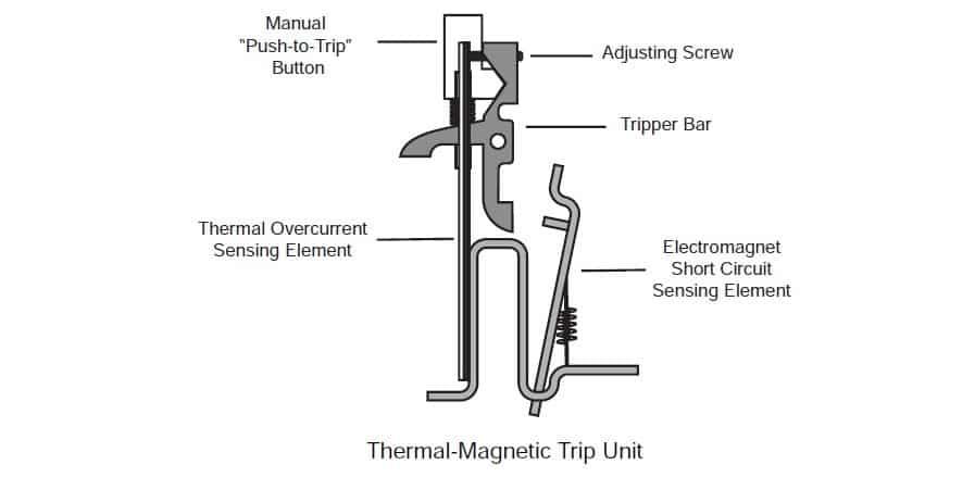 Thermal Magnetic Trip Unit