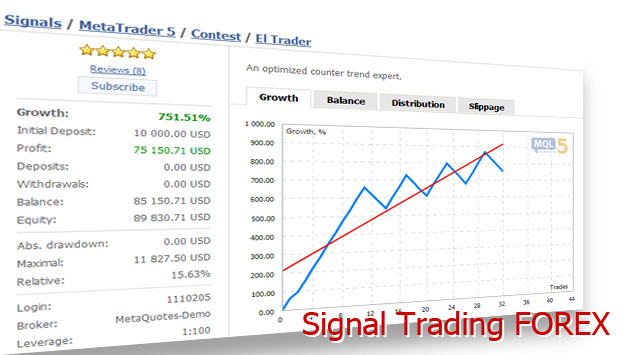 Signal trading forex indonesia