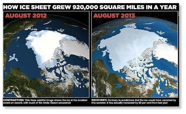 Aumento del hielo marino del Ártico ¿Era Glacial a la Vista?
