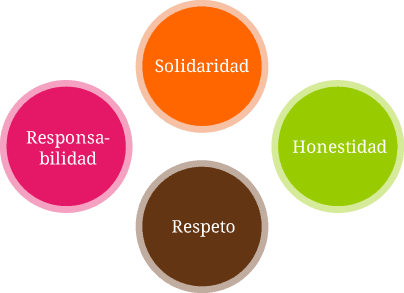 Nuestros valores