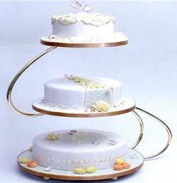 Common Types Of Wedding Cake Designs
