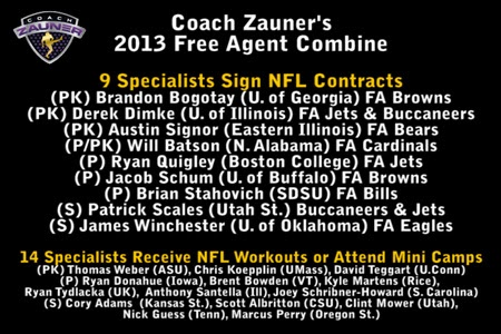 Coach Zauner S Blog Free Agent Combine Produces