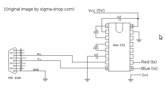 el mundo de sud upgrade parrot ck3000 evolution with a max232 chip rh latinsud blogspot com parrot ck3000 evolution wiring diagram Parrot CK3000 Install