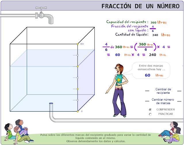Fracción de un número. Comprender y practicar.
