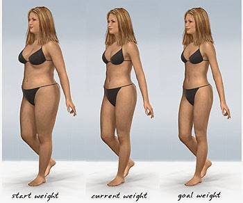 Easy teen weight loss