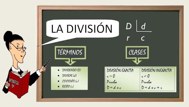 http://www3.gobiernodecanarias.org/medusa/eltanquematematico/ladivision/ladivision_p.html