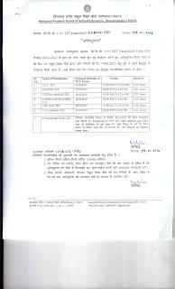 Himachal Pradesh TET Admit card