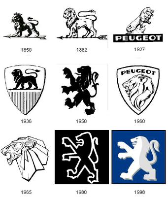Car Logo Peugeot