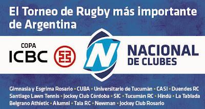 Resultados de la 5° fecha del Nacional de Clubes