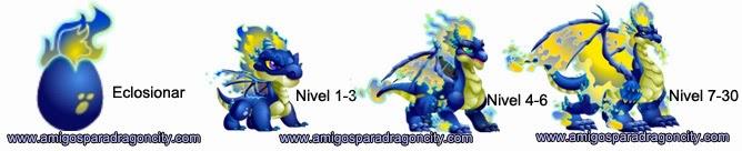 imagen del crecimiento del dragon fuego azul