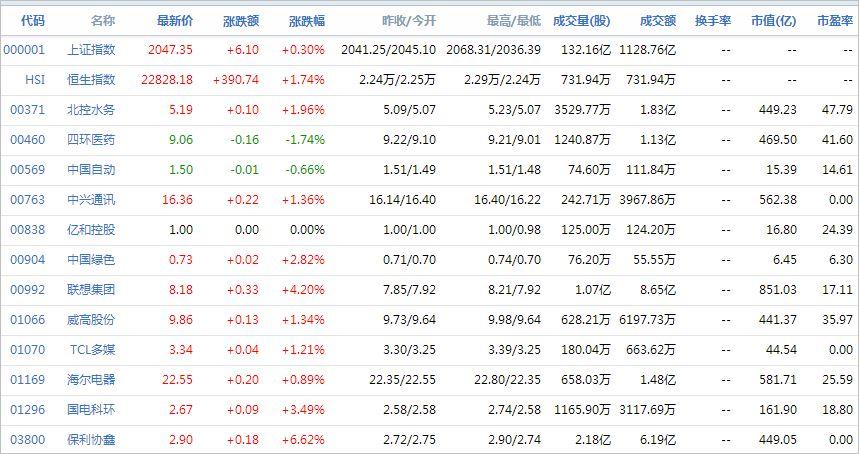 中国株コバンザメ投資ウォッチ銘柄watch20140227
