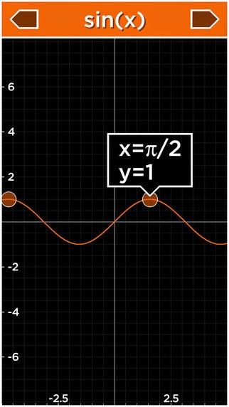 آلة حاسبة MathStudio  متعددة الاستخدامات للمسائل الحسابية والمعادلات الجبرية والرسوم الهندسية