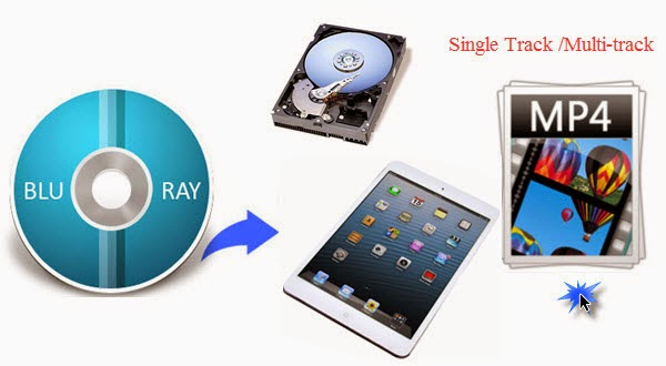 Copy Blu-ray to hard disc/iPad in single or multi-track MP4