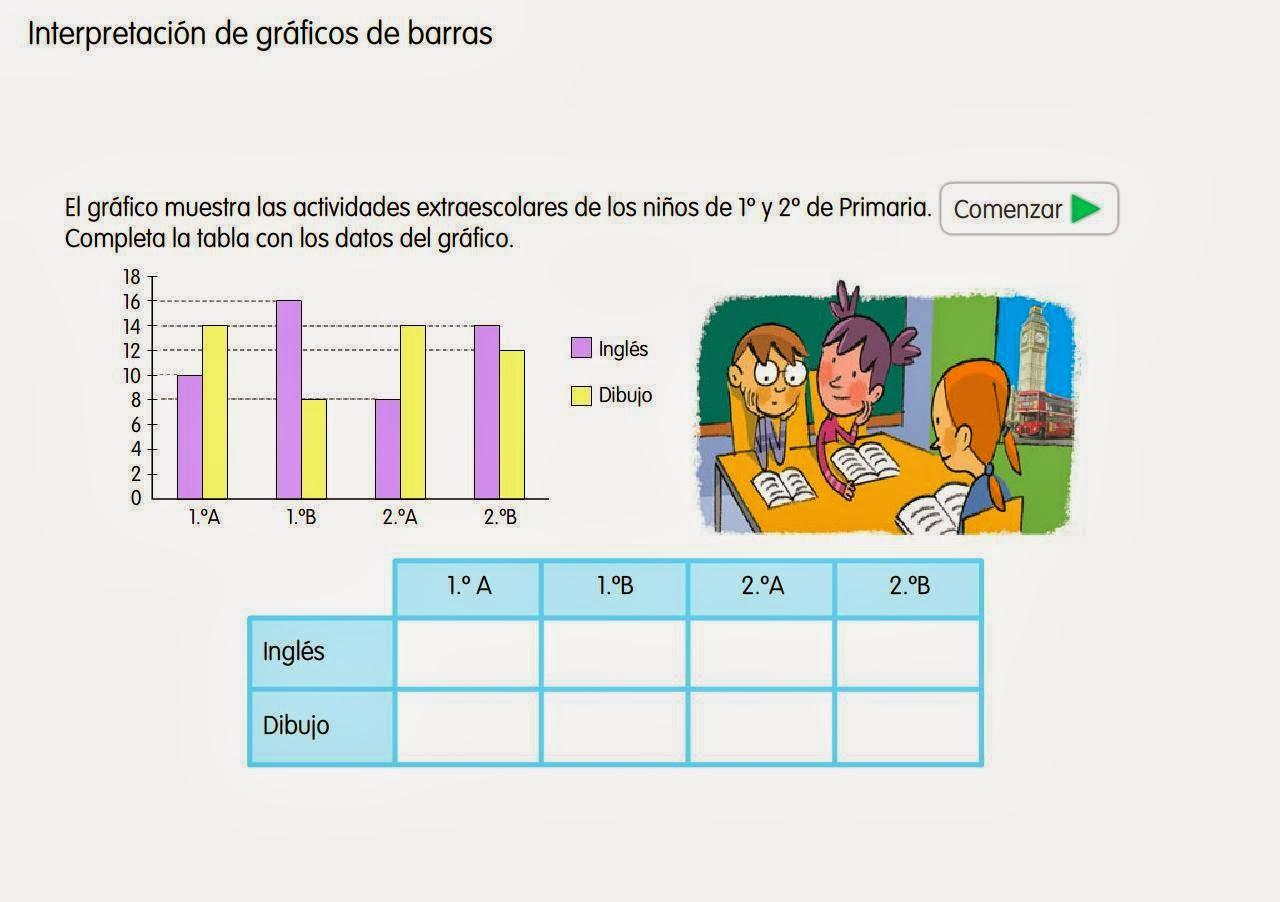http://www.juntadeandalucia.es/averroes/loreto/sugerencias/cp.juan.de.la.cosa/Actividadespdimates2/01/12/03/011203.swf