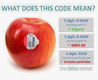 dari sudut pandang, kod bar buah, maksud