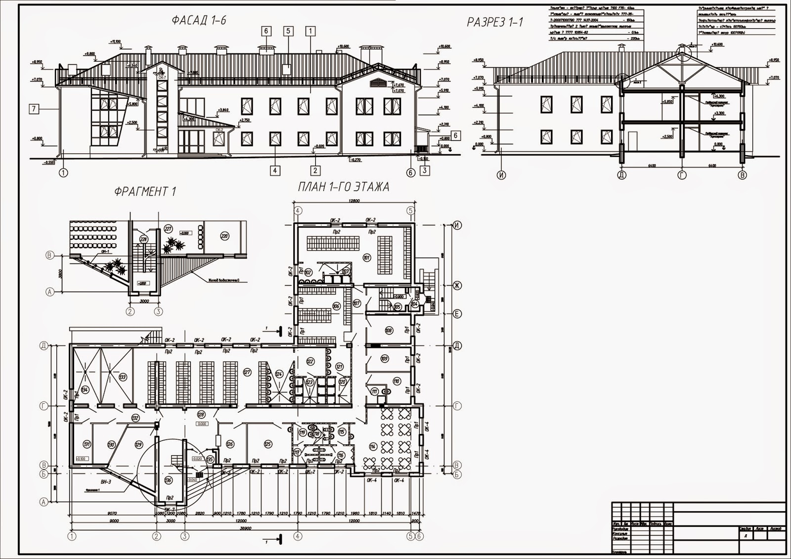 Тематика дипломных проектов строительного отделения