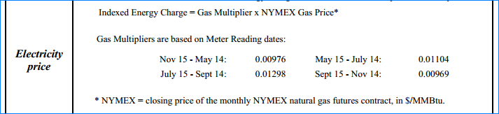 Reliant Energy Natural Gas Index Plan