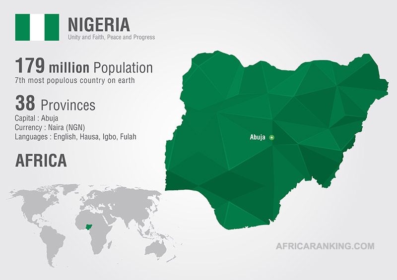 facts about nigerian culture