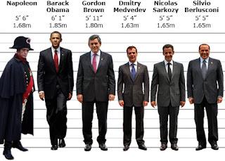 Perbandingan tinggi badan presiden pemimpin negara