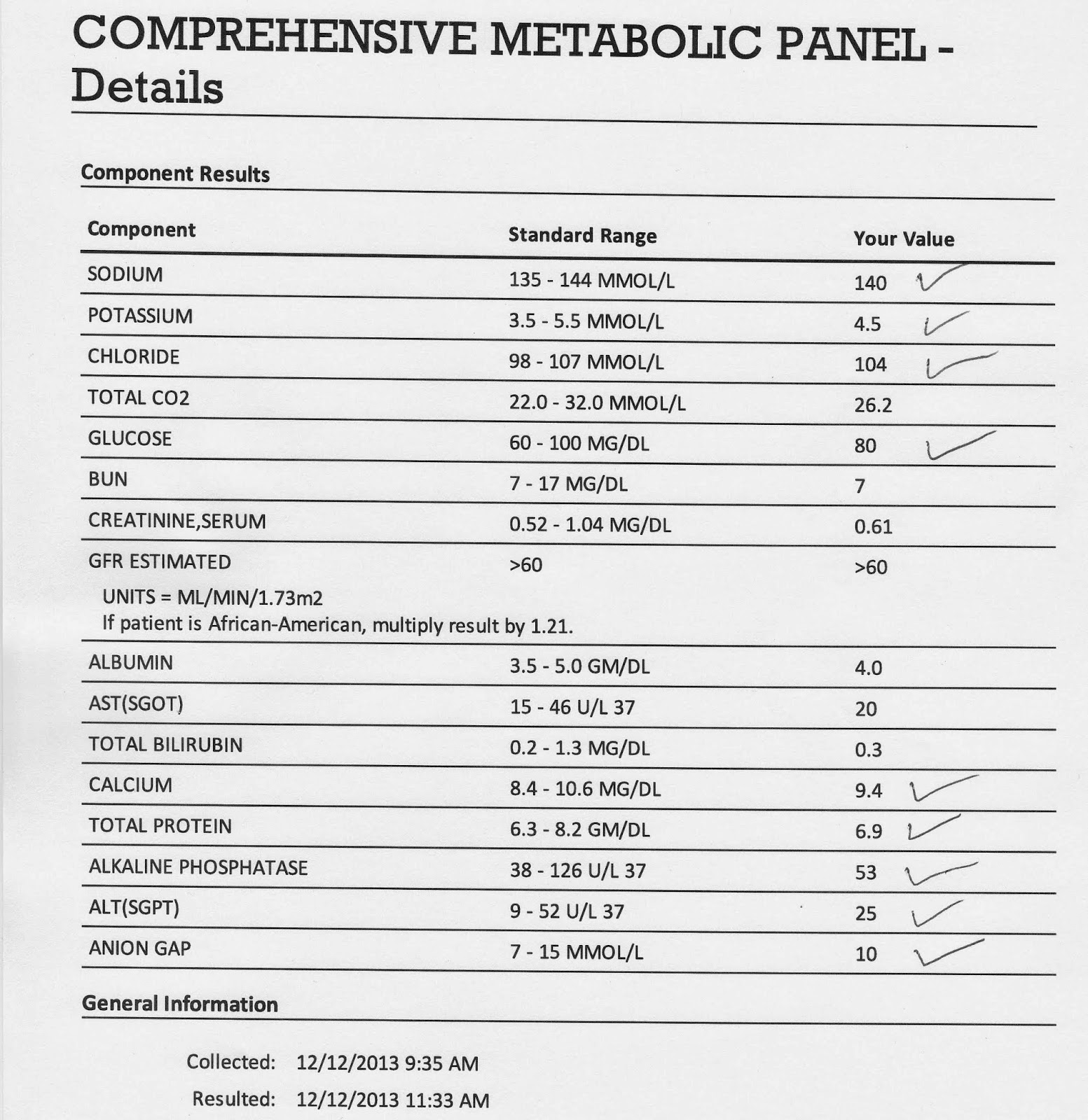 my journey to health december labs and january consult