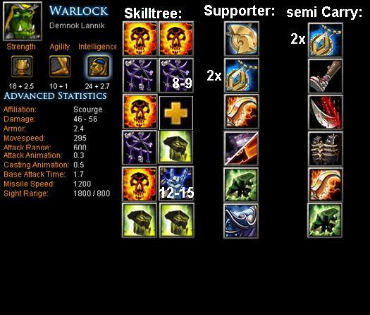 dota ursa item build
