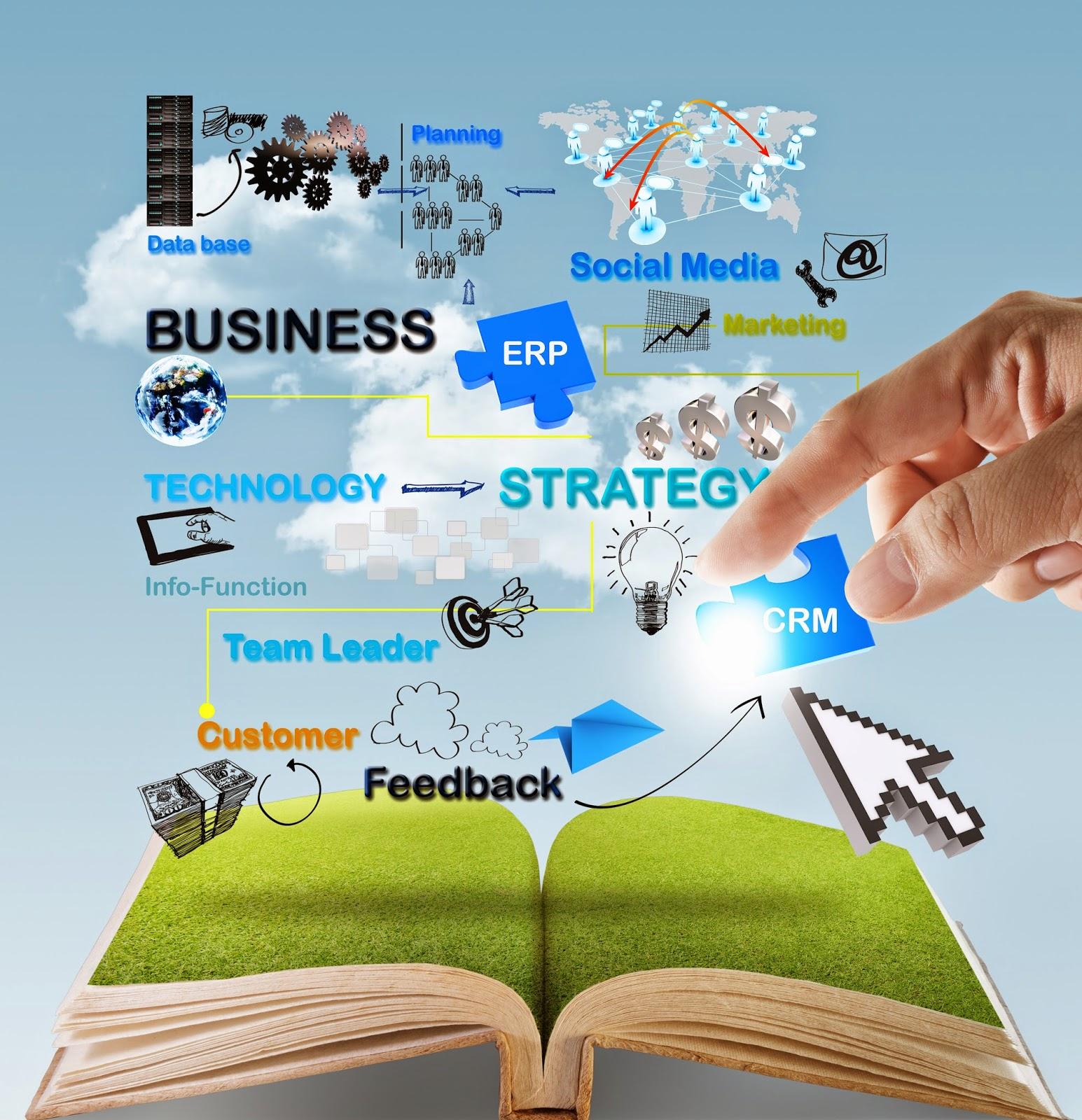 http://www.thesocialmediaadvisor.com/Content_Management.html
