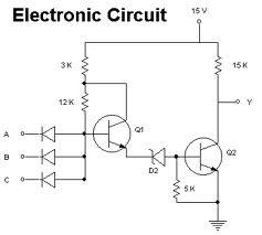 electronica  diagramas pictorico y esqumatico