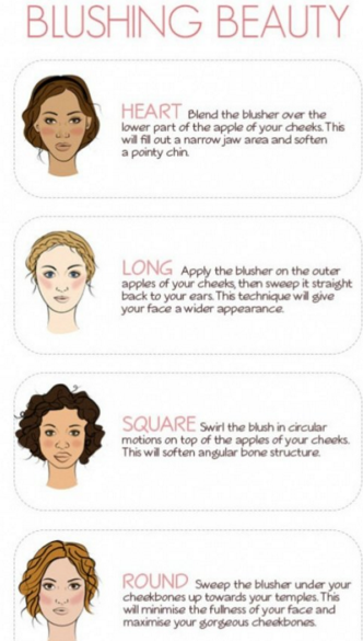 Right Way of Applying Blush