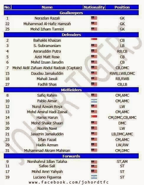 Johor DT FC , 24 pemain yang akan menyarung jersi JDT musim 2014