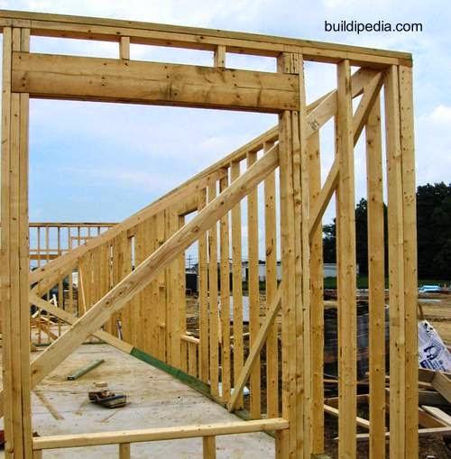 Estructura de marcos de madera en construcción