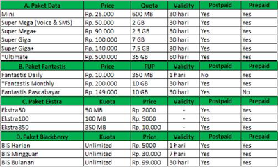 info tarif harga paket internet esia max d paket internetan layanan