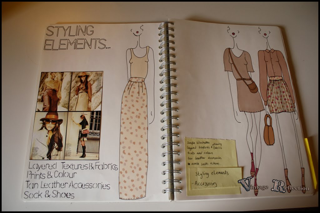 Fashion Link Fashion Drawing Sketchbooks
