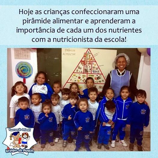 Projeto Pirâmide Alimentar na Educação Infantil