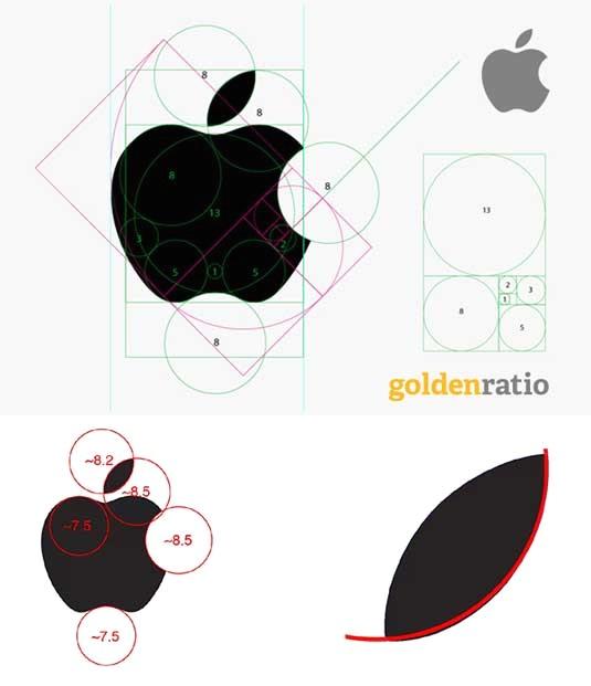 (Chú thích ảnh: Tỉ lệ trong thiết kế của logo Apple)