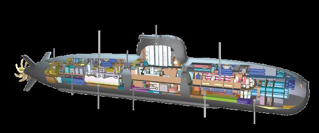 australian future submarine
