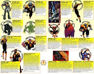 Sinestro Corps fichas dc