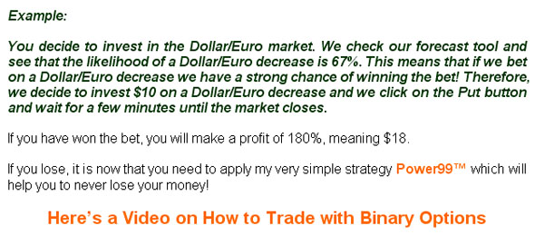 What is Binary Online Trading