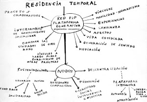 diagrama de la red