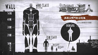 Ataque a los titanes diagrama tamaño de titanes siluetas gigantes y humanos