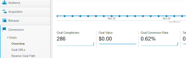 google analytics goal conversion squeeze page tracking