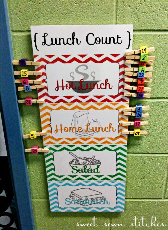 Lunch Room Board Ideas