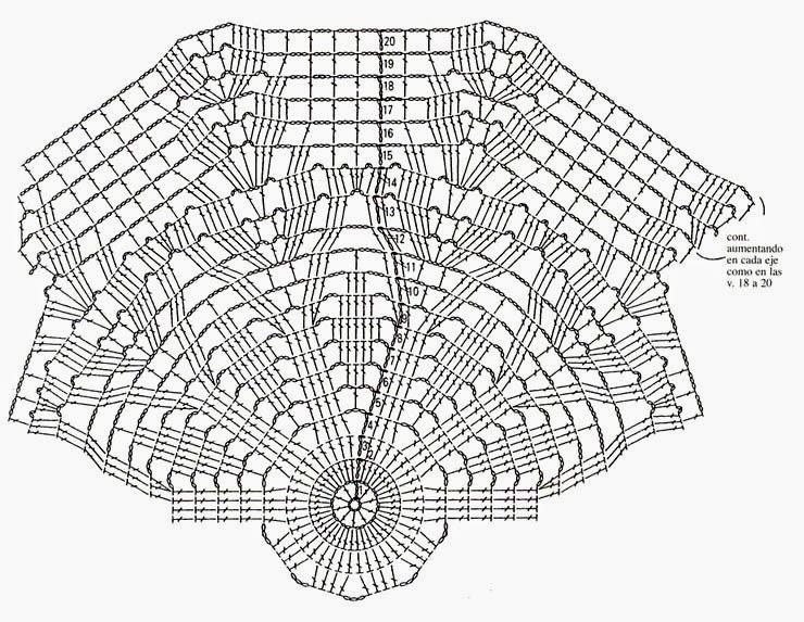 Mis puntadas preferidas: Patrones para manteles en crochet