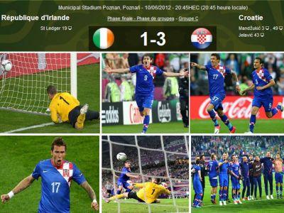 ### Giải Túc Cầu Euro 2012 ### AiNhiLan-Croatie-1-3-Vntvnd